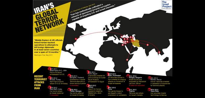2013-02-21 TT - IranGlobalTerror