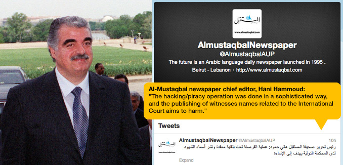 Hariri and the Al-Mustaqbal list of witnesses