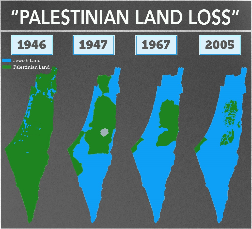 The mendacious maps of palestinian loss the tower 001shanymorpalestinianpropogandamap gumiabroncs Gallery