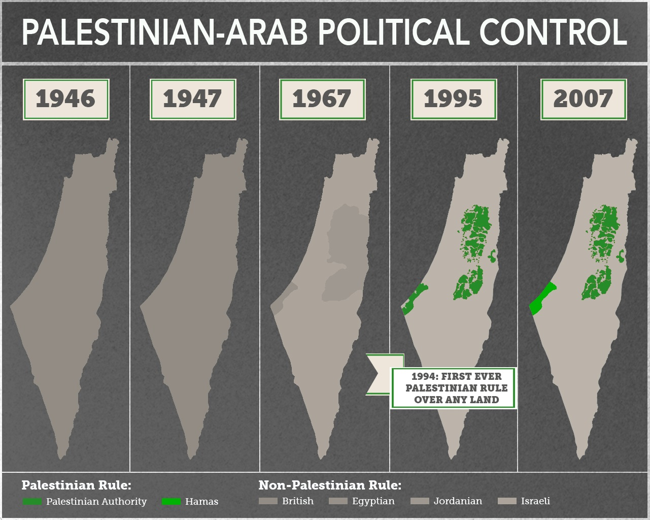 The Mendacious Maps Of Palestinian Loss The Tower - Brits label us map 2015