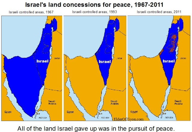 Israeli land concessions_EOZ_
